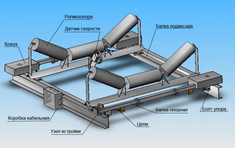 монтаж ленточного конвейера инструкция